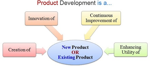 Launchpd erp services onsite consultancy product for Product design and development consultancy