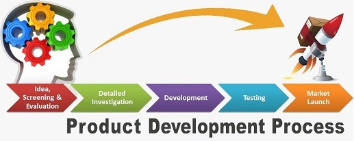 LaunchPD  ERP Services  Onsite Consultancy  Product Development
